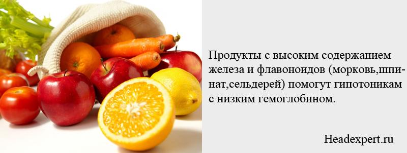 Продукты с высоким содержанием железа помогут при низком давлении и гемоглобине