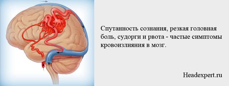 Гиперактивность и спутанность сознания