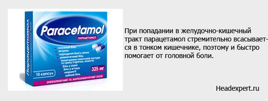 Парацетамол стремительно помогает от головной боли
